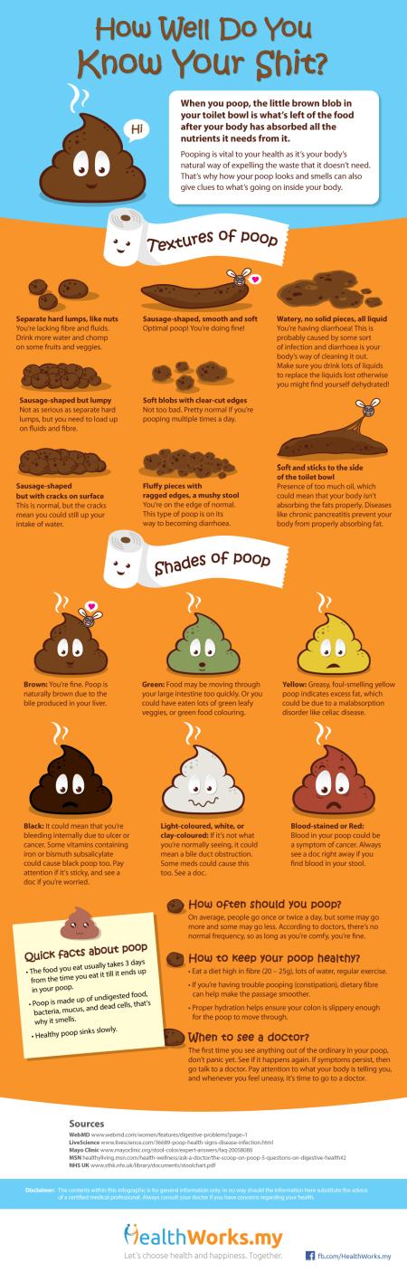 poop-infographic-healthworks