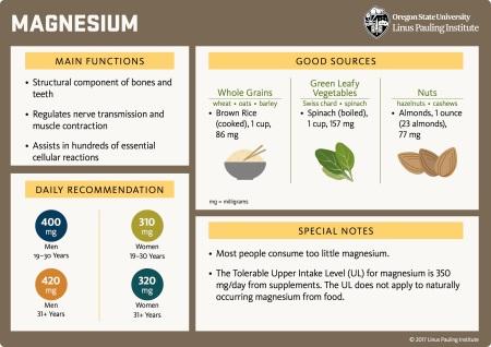 magnesium-flashcard