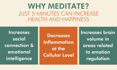 Benefits-of-Meditation-Graphic
